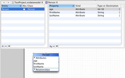 Core Data model